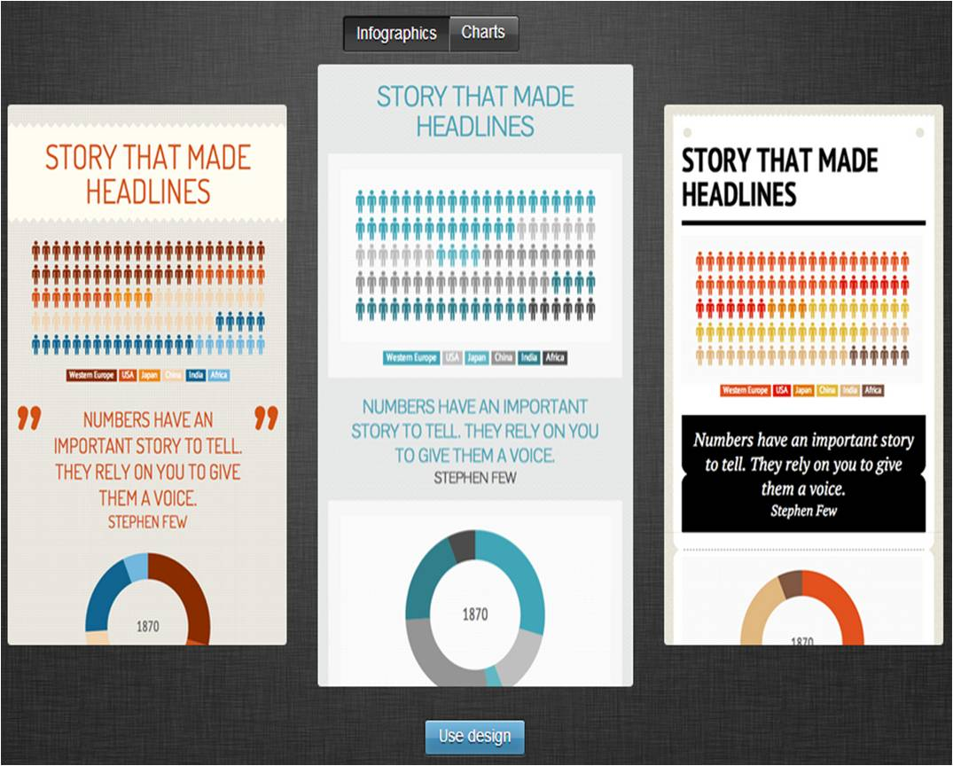 Infographic maker – Infogr.am vs Piktochart.com vs Easel.ly