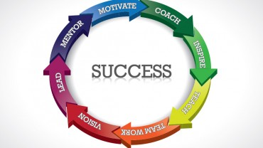 Mentoring for success diagram