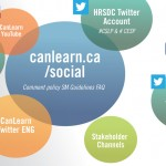 HRSDC-Canlearn