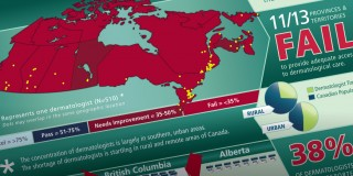 CSPA Infographic